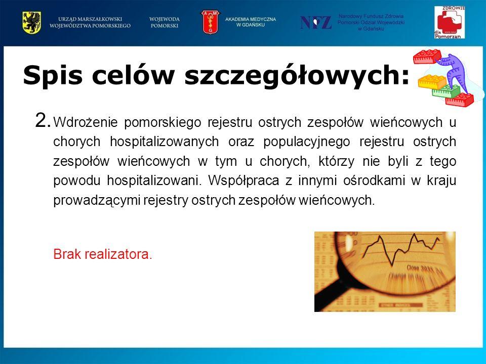 2. Wdrożenie pomorskiego rejestru ostrych zespołów wieńcowych u chorych hospitalizowanych oraz populacyjnego rejestru ostrych zespołów wieńcowych w ty