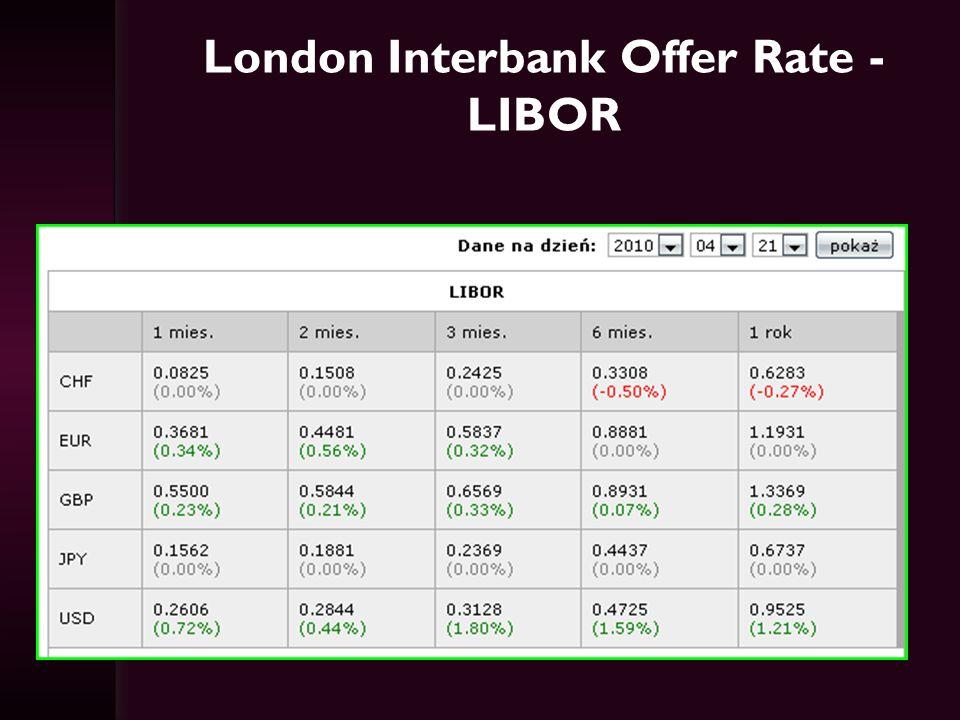 London Interbank Offer Rate - LIBOR