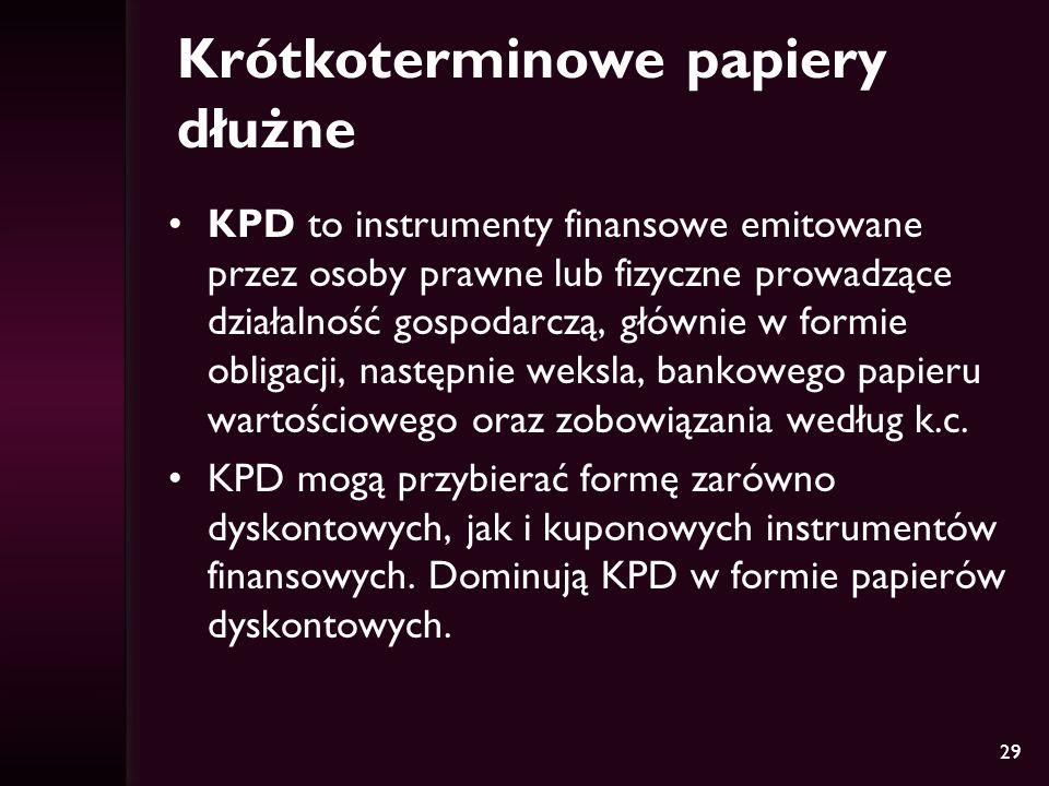 29 Krótkoterminowe papiery dłużne KPD to instrumenty finansowe emitowane przez osoby prawne lub fizyczne prowadzące działalność gospodarczą, głównie w