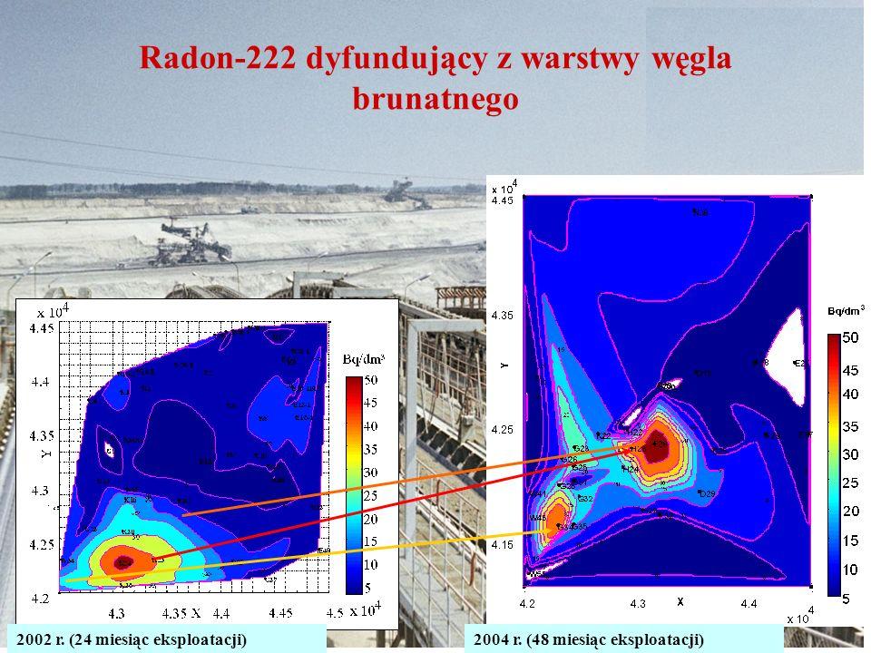 Radon-222 dyfundujący z warstwy węgla brunatnego 2002 r. (24 miesiąc eksploatacji)2004 r. (48 miesiąc eksploatacji)