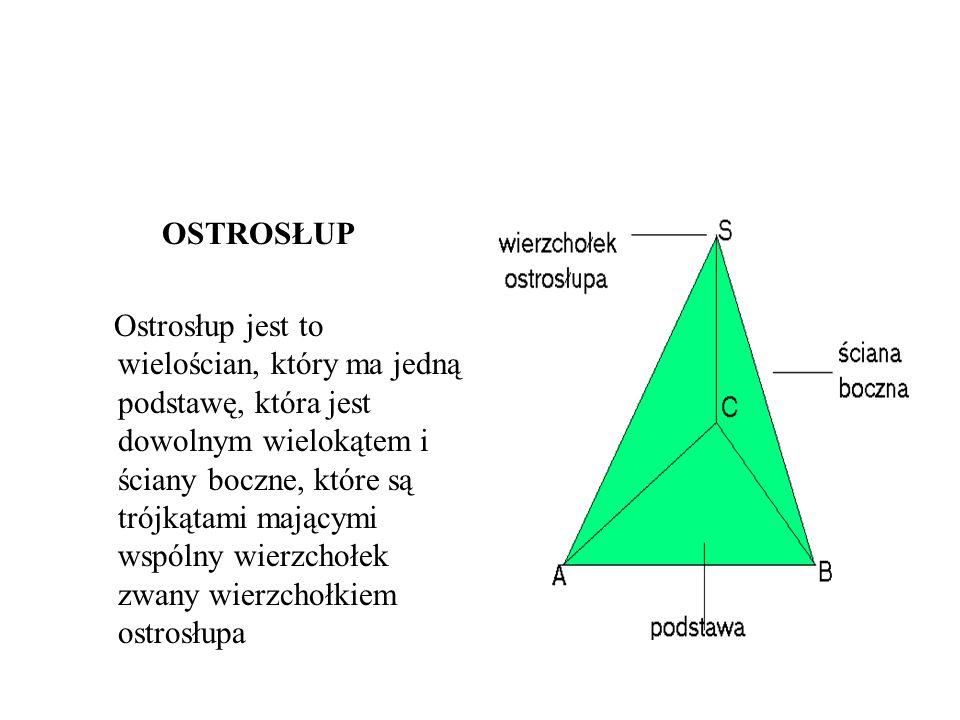 OSTROSŁUP Ostrosłup jest to wielościan, który ma jedną podstawę, która jest dowolnym wielokątem i ściany boczne, które są trójkątami mającymi wspólny