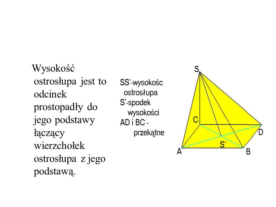 Ostrosłup prawidłowy jest to ostrosłup, którego podstawa jest wielokąt foremny oraz spodek wysokości jest środkiem okręgu opisanego i wpisanego na podstawę.Ściany boczne są przystającymi trójkątami równoramiennymi.