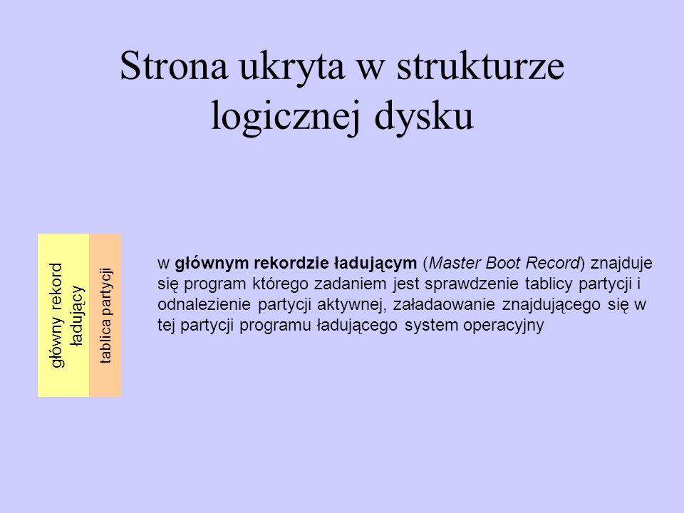 Strona ukryta w strukturze logicznej dysku główny rekord ładujący tablica partycji w głównym rekordzie ładującym (Master Boot Record) znajduje się pro