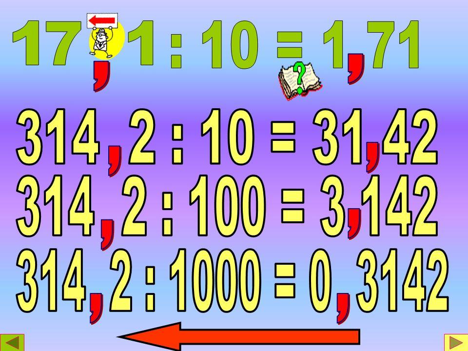 Karol już odgadł na czym polega ta metoda a Ty.Dzieląc liczbę dziesiętną przez 10, 100, 1000, ….