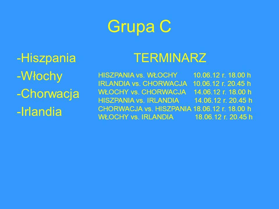 Grupa C -Hiszpania TERMINARZ -Włochy -Chorwacja -Irlandia HISZPANIA vs. WŁOCHY 10.06.12 r. 18.00 h IRLANDIA vs. CHORWACJA 10.06.12 r. 20.45 h WŁOCHY v