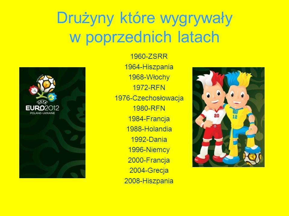 Drużyny które wygrywały w poprzednich latach 1960-ZSRR 1964-Hiszpania 1968-Włochy 1972-RFN 1976-Czechosłowacja 1980-RFN 1984-Francja 1988-Holandia 199