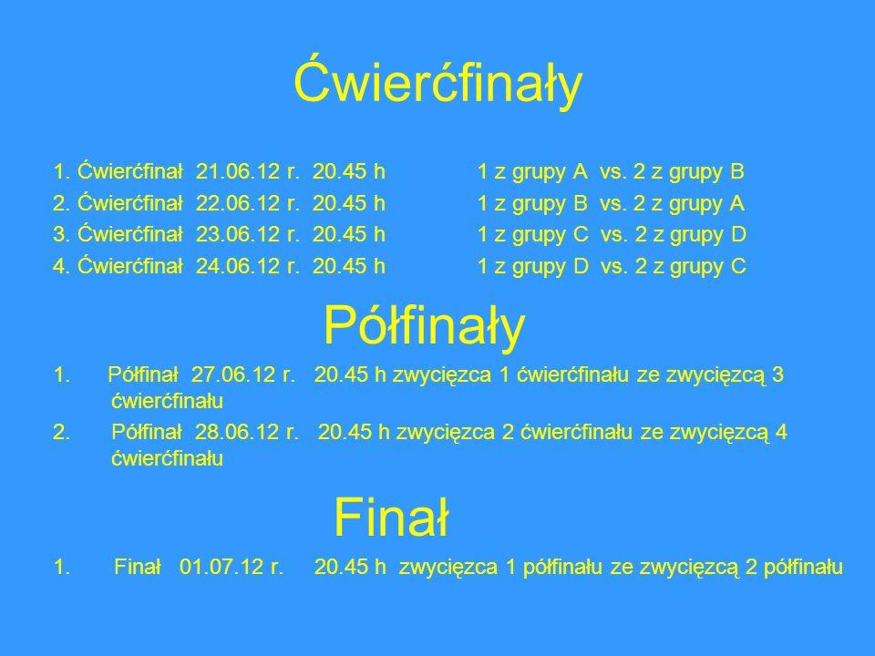 Ćwierćfinały 1. Ćwierćfinał 21.06.12 r. 20.45 h 1 z grupy A vs. 2 z grupy B 2. Ćwierćfinał 22.06.12 r. 20.45 h 1 z grupy B vs. 2 z grupy A 3. Ćwierćfi
