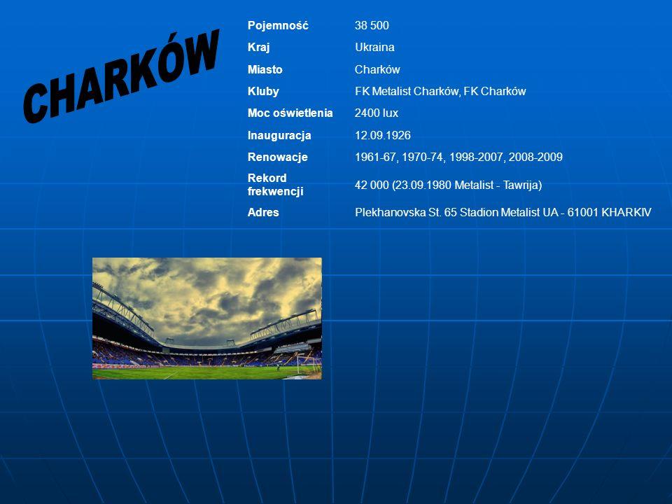 Pojemność38 500 KrajUkraina MiastoCharków KlubyFK Metalist Charków, FK Charków Moc oświetlenia2400 lux Inauguracja12.09.1926 Renowacje1961-67, 1970-74, 1998-2007, 2008-2009 Rekord frekwencji 42 000 (23.09.1980 Metalist - Tawrija) AdresPlekhanovska St.