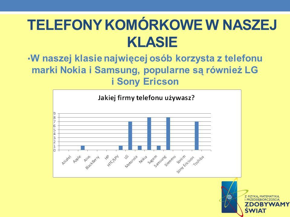 TELEFONY KOMÓRKOWE W NASZEJ KLASIE W naszej klasie najwięcej osób korzysta z telefonu marki Nokia i Samsung, popularne są również LG i Sony Ericson