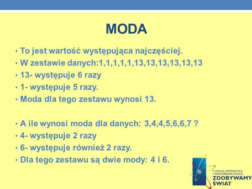 MODA To jest wartość występująca najczęściej. W zestawie danych:1,1,1,1,1,13,13,13,13,13,13 13- występuje 6 razy 1- występuje 5 razy. Moda dla tego ze
