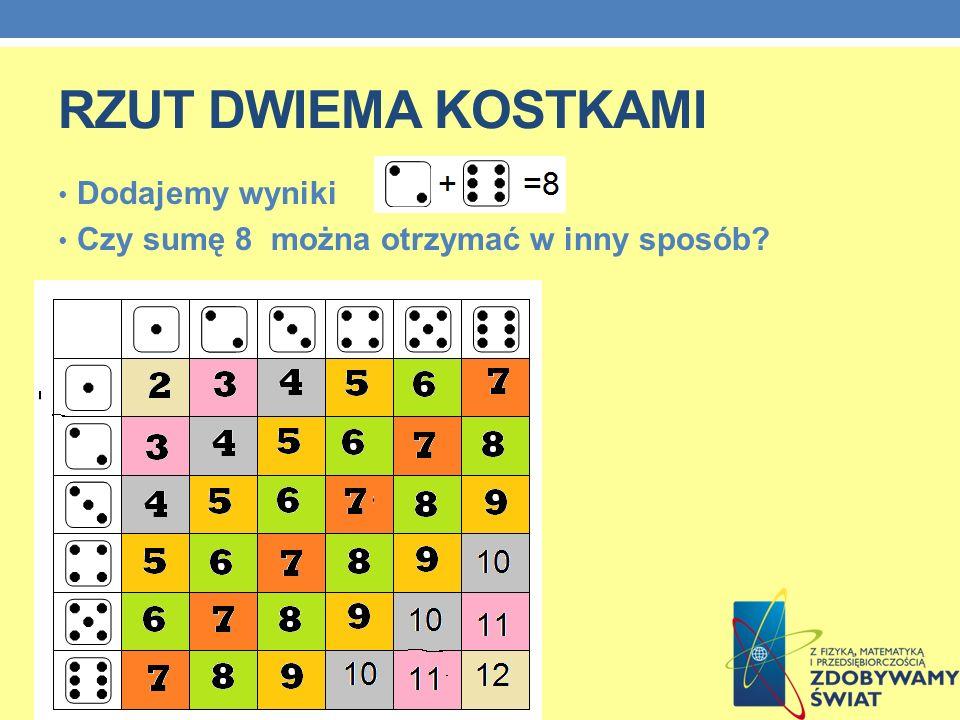RZUT DWIEMA KOSTKAMI Dodajemy wyniki Czy sumę 8 można otrzymać w inny sposób?