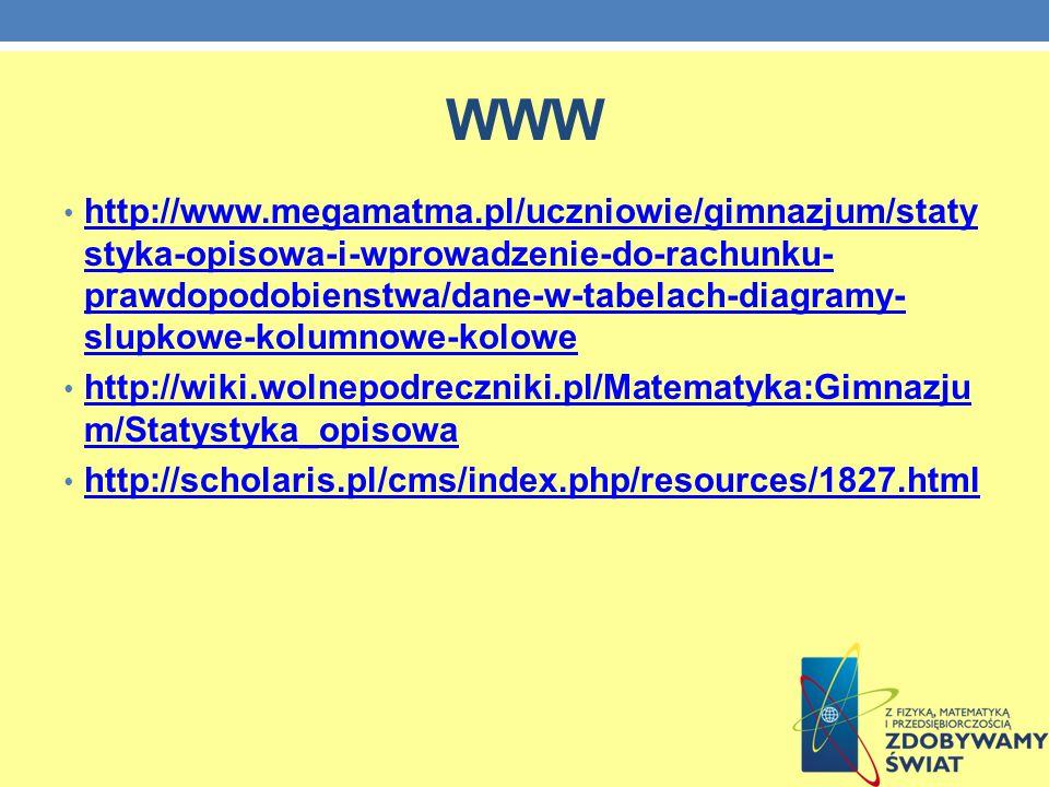 WWW http://www.megamatma.pl/uczniowie/gimnazjum/staty styka-opisowa-i-wprowadzenie-do-rachunku- prawdopodobienstwa/dane-w-tabelach-diagramy- slupkowe-kolumnowe-kolowe http://www.megamatma.pl/uczniowie/gimnazjum/staty styka-opisowa-i-wprowadzenie-do-rachunku- prawdopodobienstwa/dane-w-tabelach-diagramy- slupkowe-kolumnowe-kolowe http://wiki.wolnepodreczniki.pl/Matematyka:Gimnazju m/Statystyka_opisowa http://wiki.wolnepodreczniki.pl/Matematyka:Gimnazju m/Statystyka_opisowa http://scholaris.pl/cms/index.php/resources/1827.html