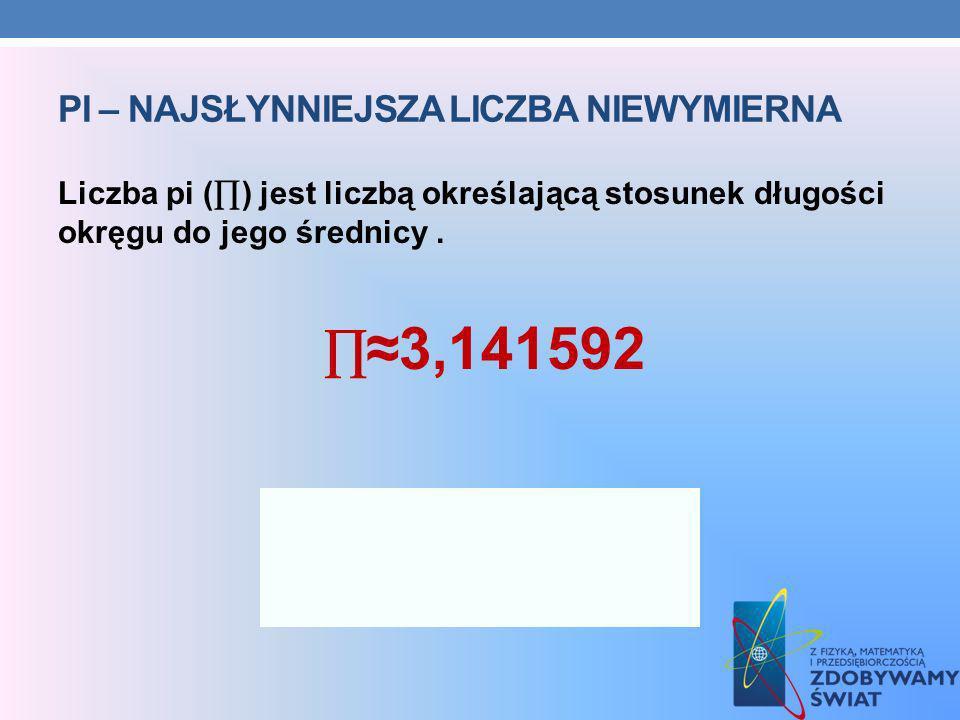 PI – NAJSŁYNNIEJSZA LICZBA NIEWYMIERNA Liczba pi ( ) jest liczbą określającą stosunek długości okręgu do jego średnicy. 3,141592