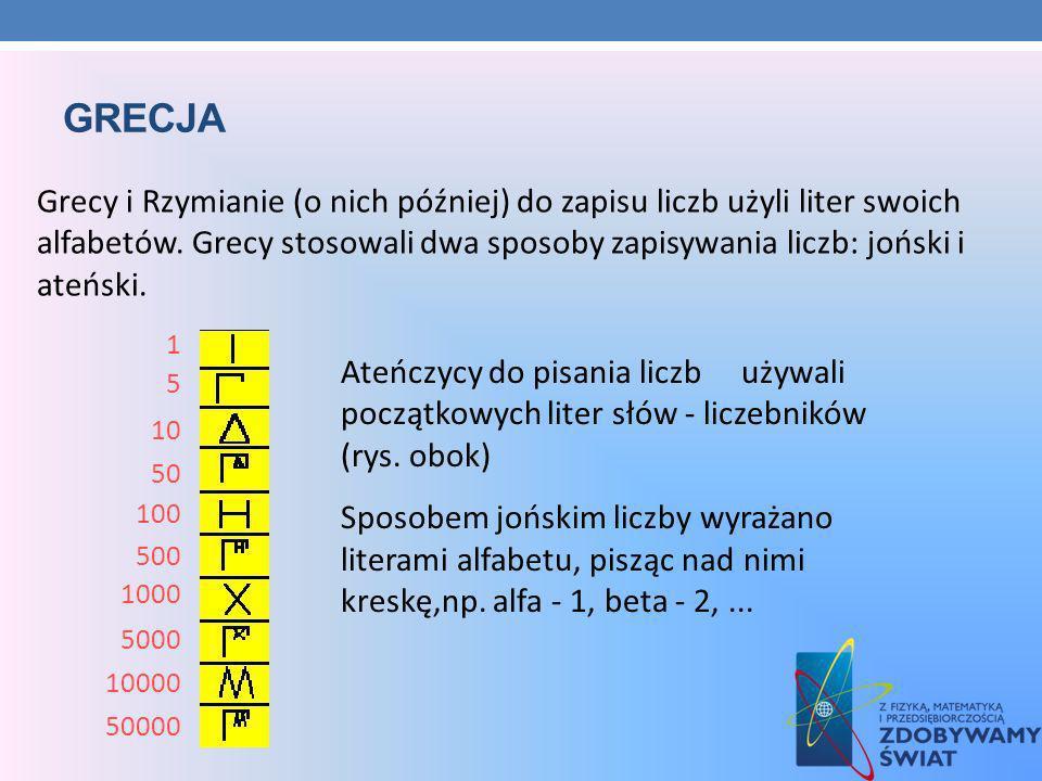 GRECJA Grecy i Rzymianie (o nich później) do zapisu liczb użyli liter swoich alfabetów. Grecy stosowali dwa sposoby zapisywania liczb: joński i ateńsk
