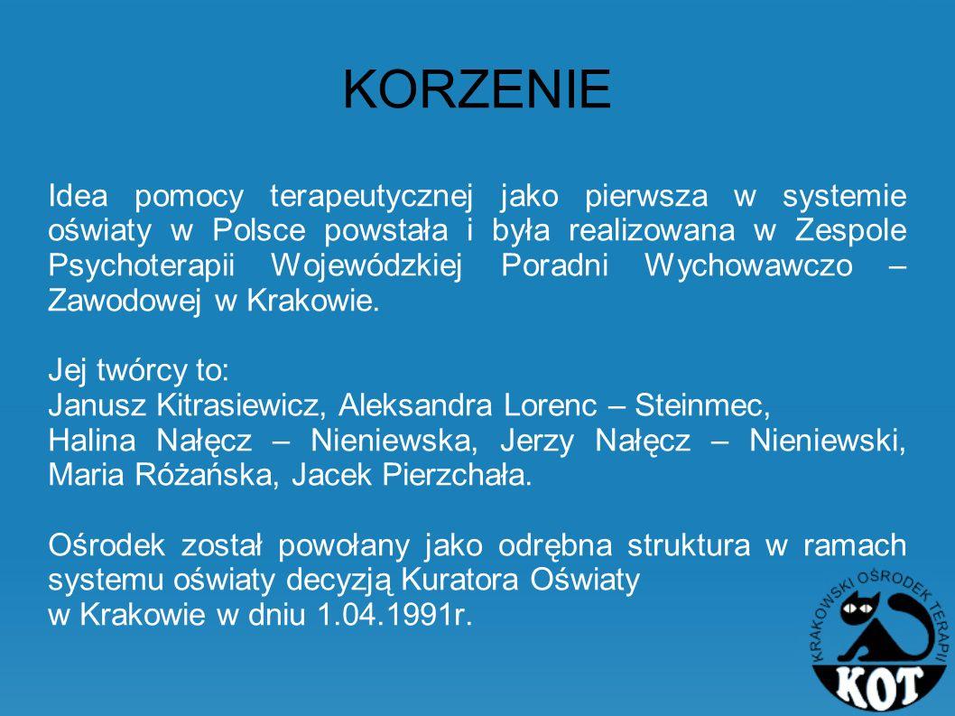KORZENIE Idea pomocy terapeutycznej jako pierwsza w systemie oświaty w Polsce powstała i była realizowana w Zespole Psychoterapii Wojewódzkiej Poradni