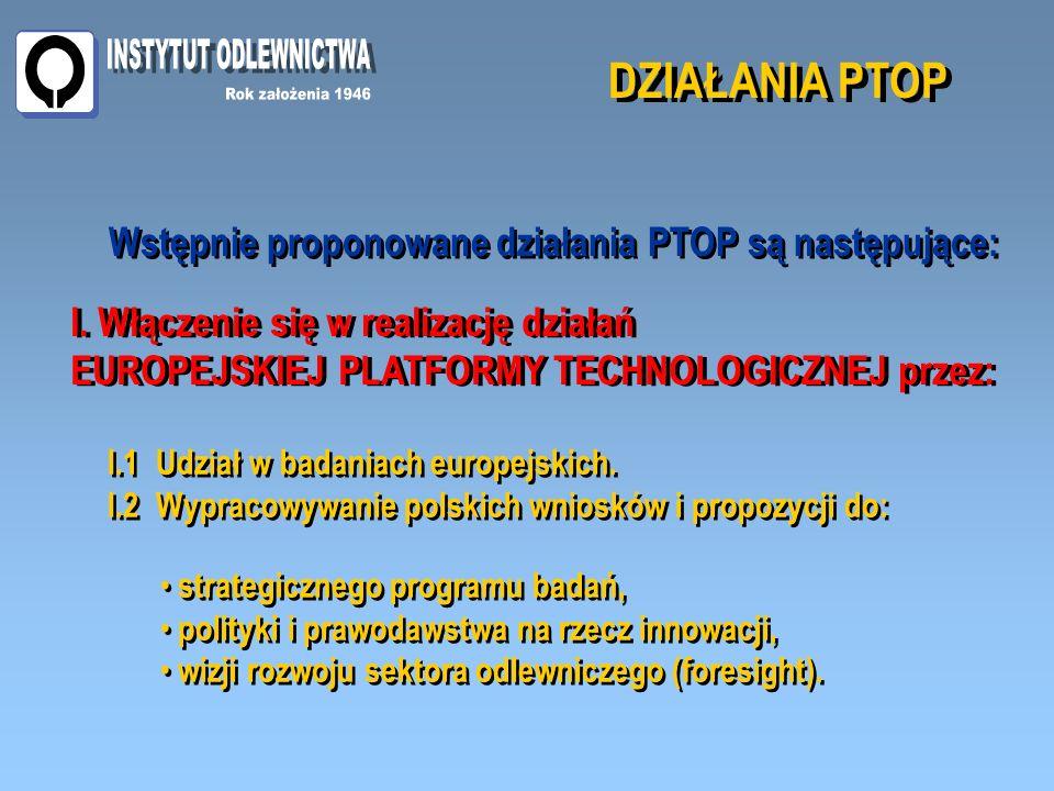Wstępnie proponowane działania PTOP są następujące: Wstępnie proponowane działania PTOP są następujące: DZIAŁANIA PTOP I.
