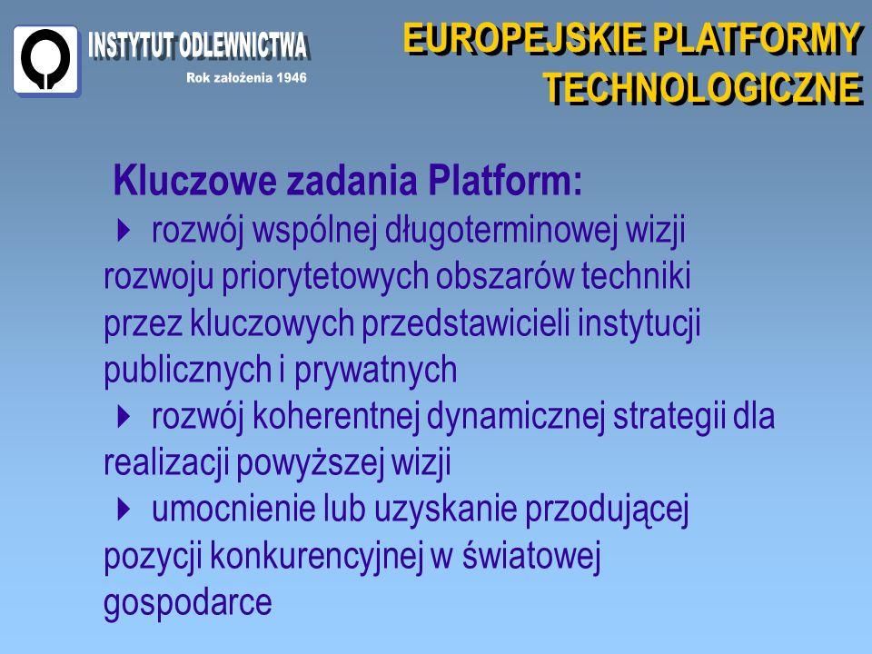 Kluczowe zadania Platform: rozwój wspólnej długoterminowej wizji rozwoju priorytetowych obszarów techniki przez kluczowych przedstawicieli instytucji publicznych i prywatnych rozwój koherentnej dynamicznej strategii dla realizacji powyższej wizji umocnienie lub uzyskanie przodującej pozycji konkurencyjnej w światowej gospodarce EUROPEJSKIE PLATFORMY TECHNOLOGICZNE EUROPEJSKIE PLATFORMY TECHNOLOGICZNE