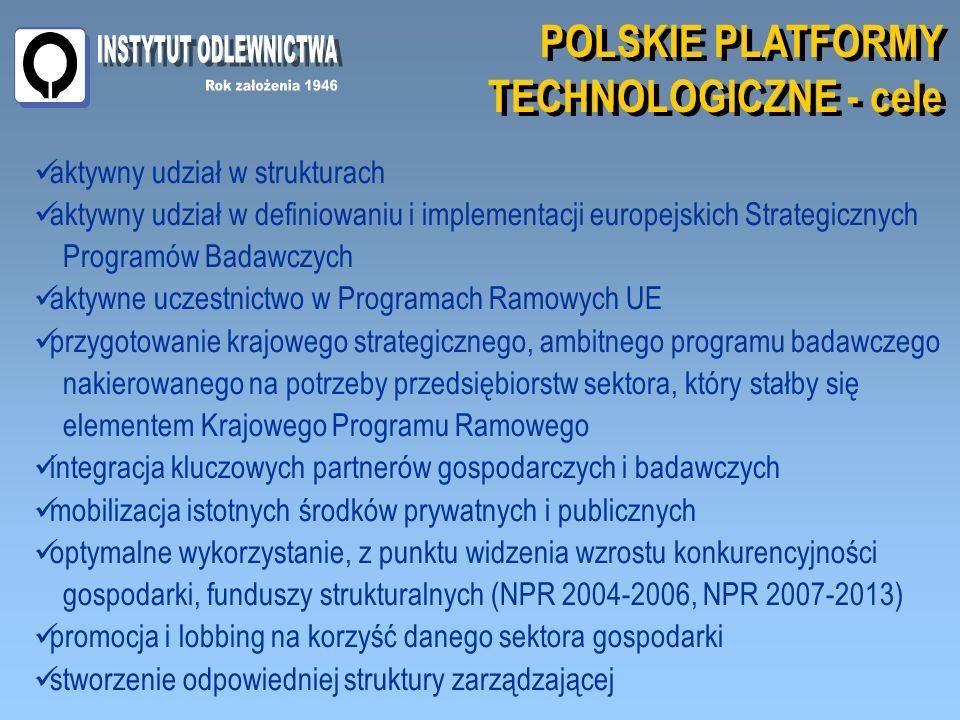 POLSKIE PLATFORMY TECHNOLOGICZNE - cele aktywny udział w strukturach aktywny udział w definiowaniu i implementacji europejskich Strategicznych Programów Badawczych aktywne uczestnictwo w Programach Ramowych UE przygotowanie krajowego strategicznego, ambitnego programu badawczego nakierowanego na potrzeby przedsiębiorstw sektora, który stałby się elementem Krajowego Programu Ramowego integracja kluczowych partnerów gospodarczych i badawczych mobilizacja istotnych środków prywatnych i publicznych optymalne wykorzystanie, z punktu widzenia wzrostu konkurencyjności gospodarki, funduszy strukturalnych (NPR 2004-2006, NPR 2007-2013) promocja i lobbing na korzyść danego sektora gospodarki stworzenie odpowiedniej struktury zarządzającej