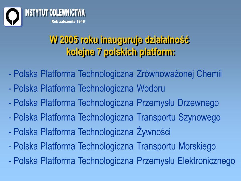 W 2005 roku inauguruje działalność kolejne 7 polskich platform: - Polska Platforma Technologiczna Zrównoważonej Chemii - Polska Platforma Technologiczna Wodoru - Polska Platforma Technologiczna Przemysłu Drzewnego - Polska Platforma Technologiczna Transportu Szynowego - Polska Platforma Technologiczna Żywności - Polska Platforma Technologiczna Transportu Morskiego - Polska Platforma Technologiczna Przemysłu Elektronicznego