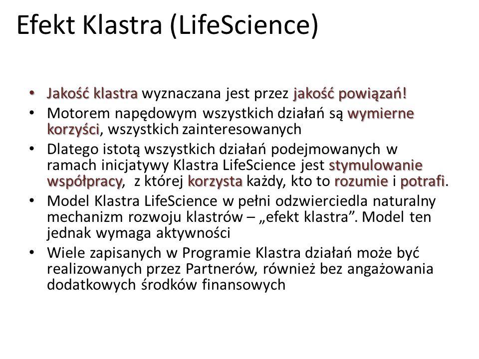 Efekt Klastra (LifeScience) Jakość klastra jakość powiązań! Jakość klastra wyznaczana jest przez jakość powiązań! wymierne korzyści Motorem napędowym