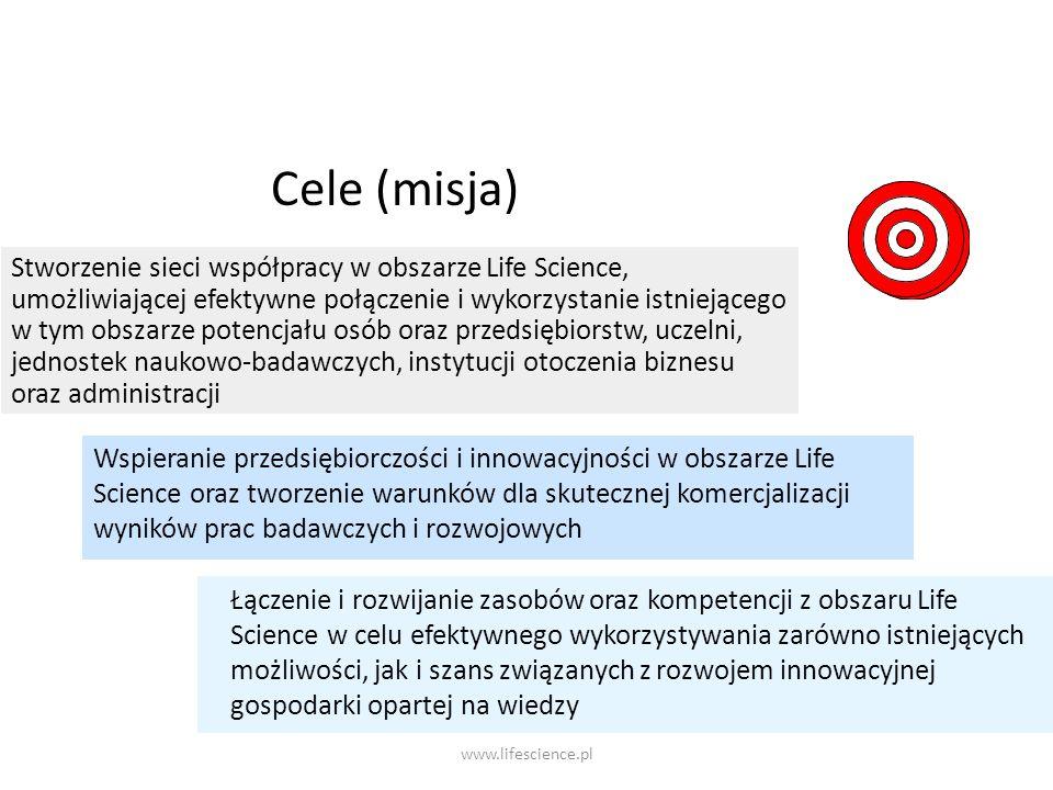 www.lifescience.pl Cele (misja) Stworzenie sieci współpracy w obszarze Life Science, umożliwiającej efektywne połączenie i wykorzystanie istniejącego