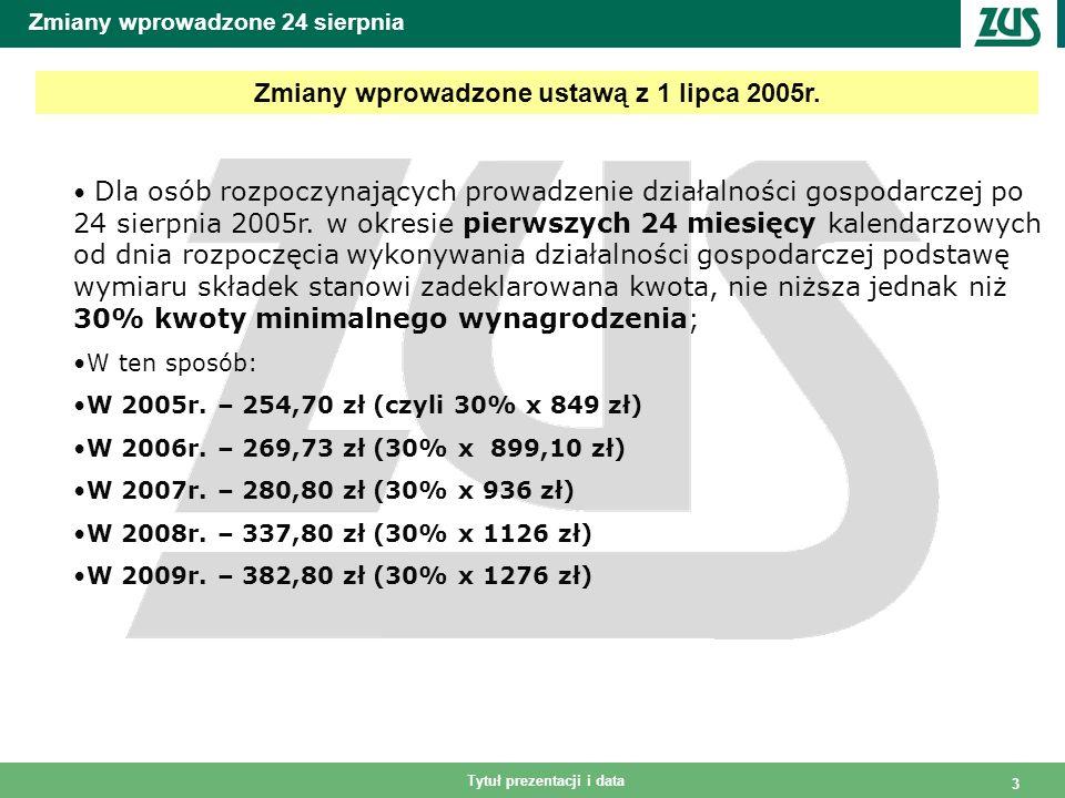 Tytuł prezentacji i data 3 Zmiany wprowadzone 24 sierpnia Dla osób rozpoczynających prowadzenie działalności gospodarczej po 24 sierpnia 2005r.