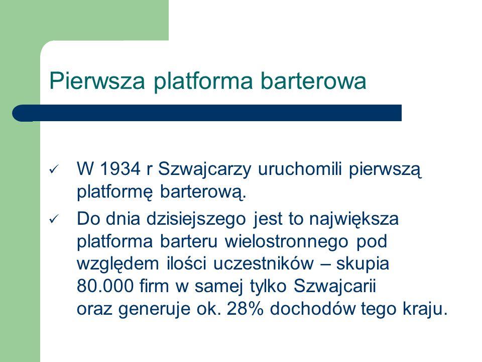 Pierwsza platforma barterowa W 1934 r Szwajcarzy uruchomili pierwszą platformę barterową. Do dnia dzisiejszego jest to największa platforma barteru wi