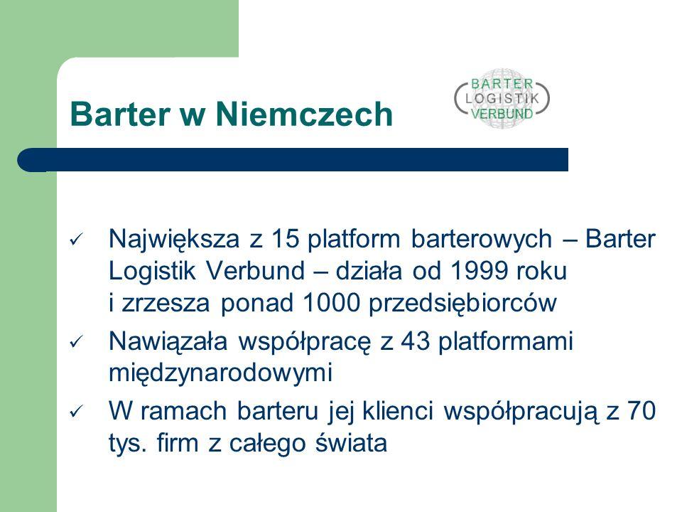 Barter w Niemczech Największa z 15 platform barterowych – Barter Logistik Verbund – działa od 1999 roku i zrzesza ponad 1000 przedsiębiorców Nawiązała