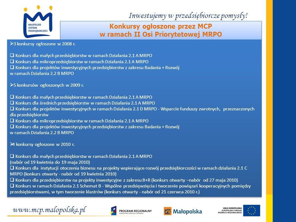 Inwestujemy w przedsiębiorcze pomysły! Konkursy ogłoszone przez MCP w ramach II Osi Priorytetowej MRPO 3 konkursy ogłoszone w 2008 r. Konkurs dla mały