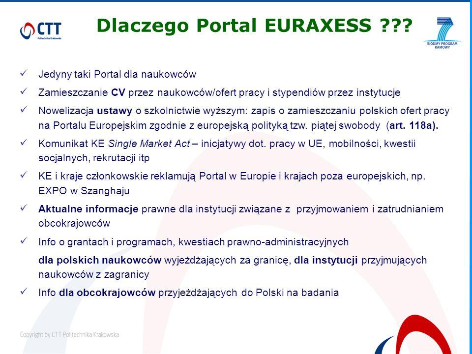 Dlaczego Portal EURAXESS .