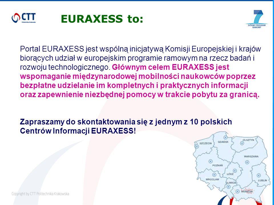 Portal EURAXESS jest wspólną inicjatywą Komisji Europejskiej i krajów biorących udział w europejskim programie ramowym na rzecz badań i rozwoju technologicznego.