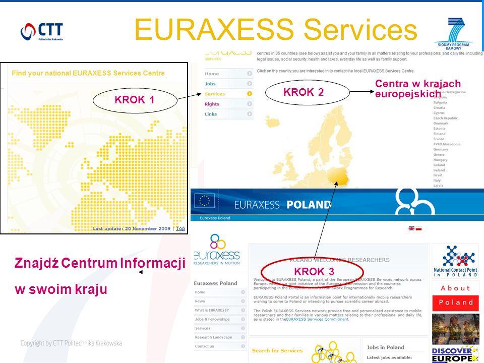 5/15 EURAXESS Services KROK 1 KROK 2 KROK 3 Znajdź Centrum Informacji w swoim kraju Centra w krajach europejskich