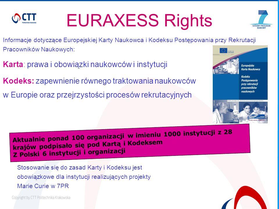 EURAXESS Rights Informacje dotyczące Europejskiej Karty Naukowca i Kodeksu Postępowania przy Rekrutacji Pracowników Naukowych: Karta: prawa i obowiązki naukowców i instytucji Kodeks: zapewnienie równego traktowania naukowców w Europie oraz przejrzystości procesów rekrutacyjnych Aktualnie ponad 100 organizacji w imieniu 1000 instytucji z 28 krajów podpisało się pod Kartą i Kodeksem Z Polski 6 instytucji i organizacji Stosowanie się do zasad Karty i Kodeksu jest obowiązkowe dla instytucji realizujących projekty Marie Curie w 7PR
