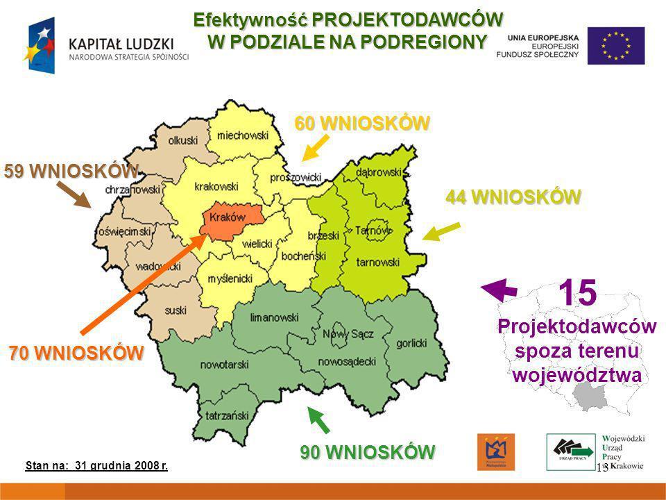 13 59 WNIOSKÓW Efektywność PROJEKTODAWCÓW W PODZIALE NA PODREGIONY 60 WNIOSKÓW 44 WNIOSKÓW 90 WNIOSKÓW Stan na: 31 grudnia 2008 r.