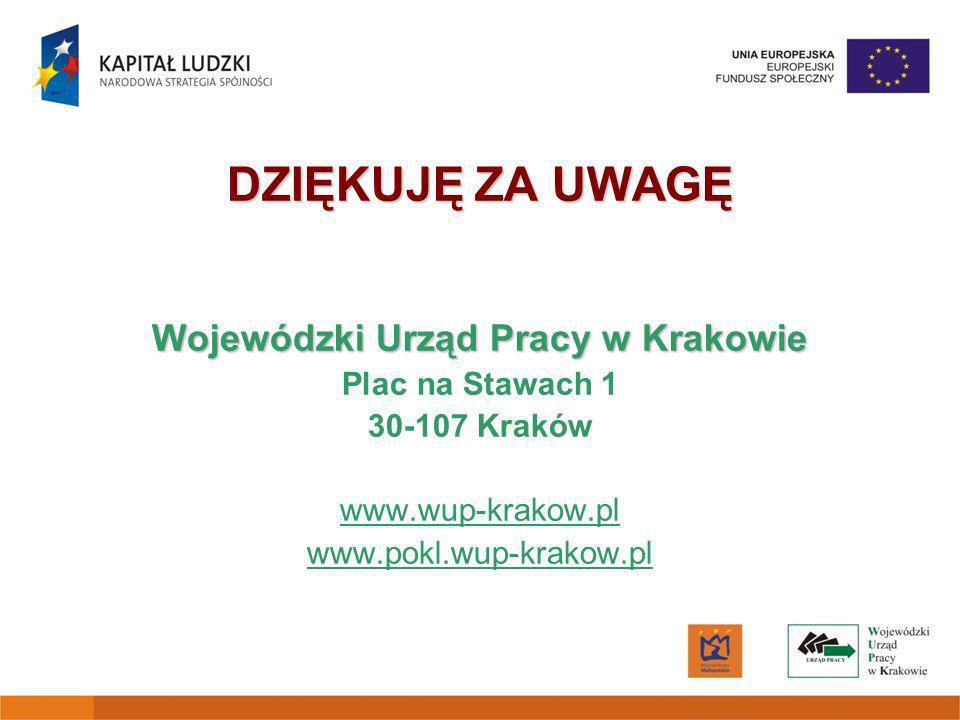 DZIĘKUJĘ ZA UWAGĘ Wojewódzki Urząd Pracy w Krakowie Plac na Stawach 1 30-107 Kraków www.wup-krakow.pl www.pokl.wup-krakow.pl