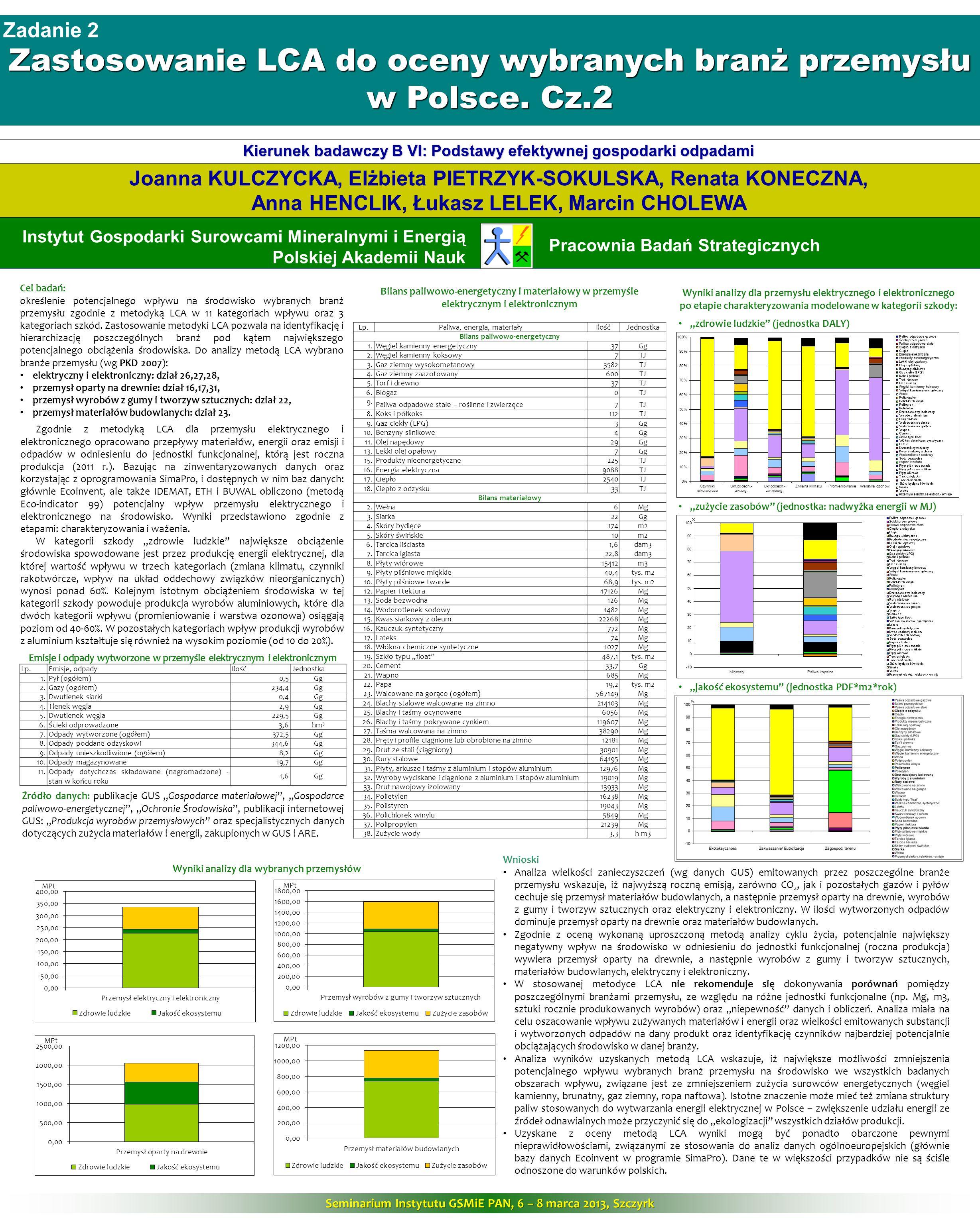 Zadanie 2 Zastosowanie LCA do oceny wybranych branż przemysłu w Polsce. Cz.2 Kierunek badawczy B VI: Podstawy efektywnej gospodarki odpadami Joanna KU