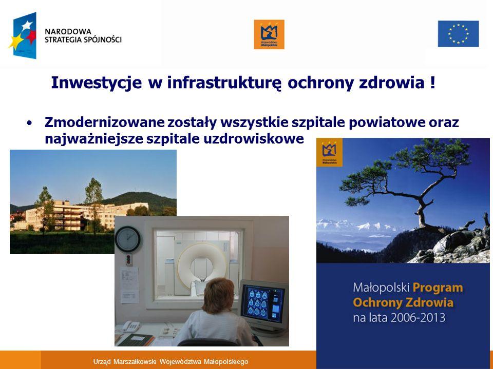 Urząd Marszałkowski Województwa Małopolskiego 10 Inwestycje w infrastrukturę ochrony zdrowia ! Zmodernizowane zostały wszystkie szpitale powiatowe ora