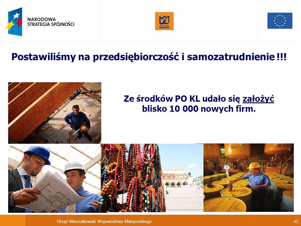Urząd Marszałkowski Województwa Małopolskiego 12 Postawiliśmy na przedsiębiorczość i samozatrudnienie !!! Ze środków PO KL udało się założyć blisko 10