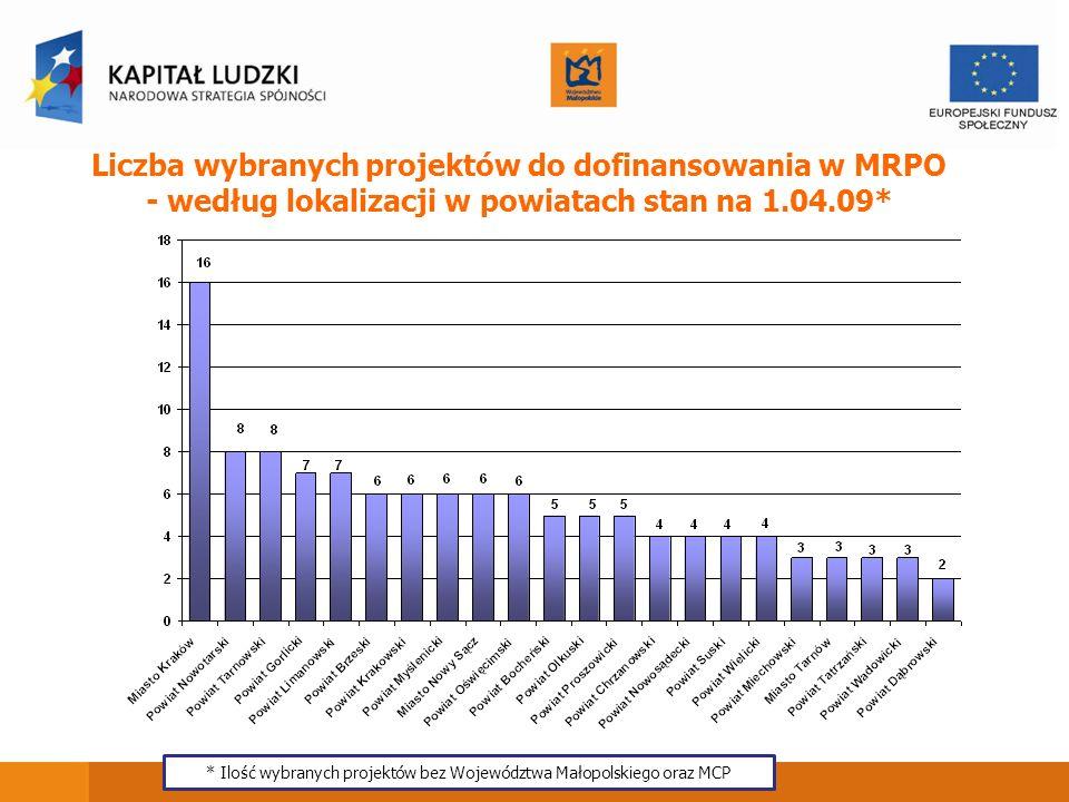 Liczba wybranych projektów do dofinansowania w MRPO - według lokalizacji w powiatach stan na 1.04.09* * Ilość wybranych projektów bez Województwa Mało