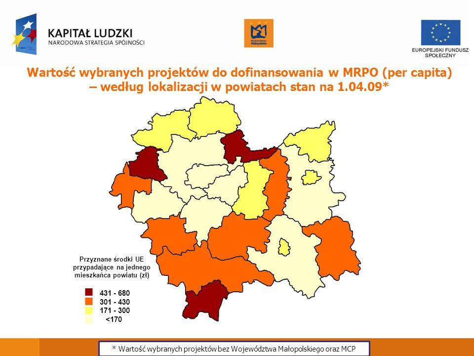 Przyznane środki UE przypadające na jednego mieszkańca powiatu (zł) Wartość wybranych projektów do dofinansowania w MRPO (per capita) – według lokaliz