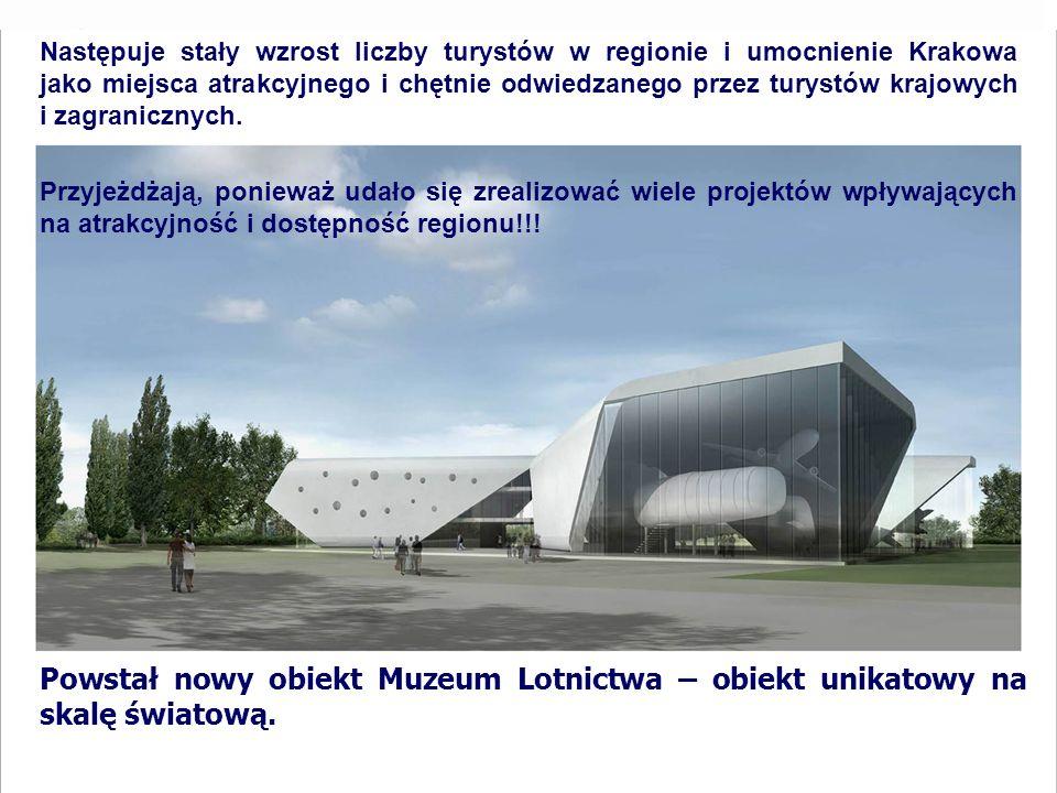 Urząd Marszałkowski Województwa Małopolskiego 5 Powstał nowy obiekt Muzeum Lotnictwa – obiekt unikatowy na skalę światową. Następuje stały wzrost licz