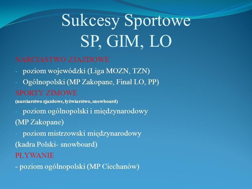 Sukcesy Sportowe SP, GIM, LO NARCIASTWO ZJAZDOWE - poziom wojewódzki (Liga MOZN, TZN) - Ogólnopolski (MP Zakopane, Finał LO, PP) SPORTY ZIMOWE (narcia