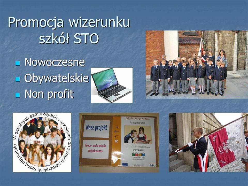 Promocja wizerunku szkół STO Nowoczesne Nowoczesne Obywatelskie Obywatelskie Non profit Non profit