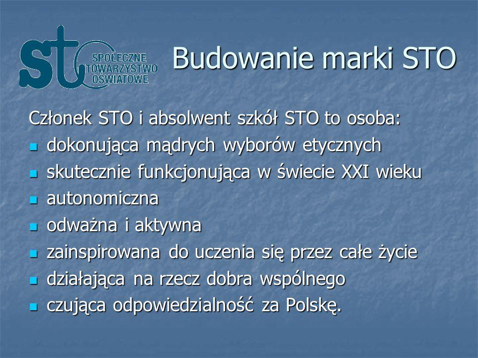 Nowoczesne metody edukacyjne Poznanie doświadczeń innych krajów – wizyty studyjne Poznanie doświadczeń innych krajów – wizyty studyjne STO w Pradze 2009 STO w Dreźnie 2009