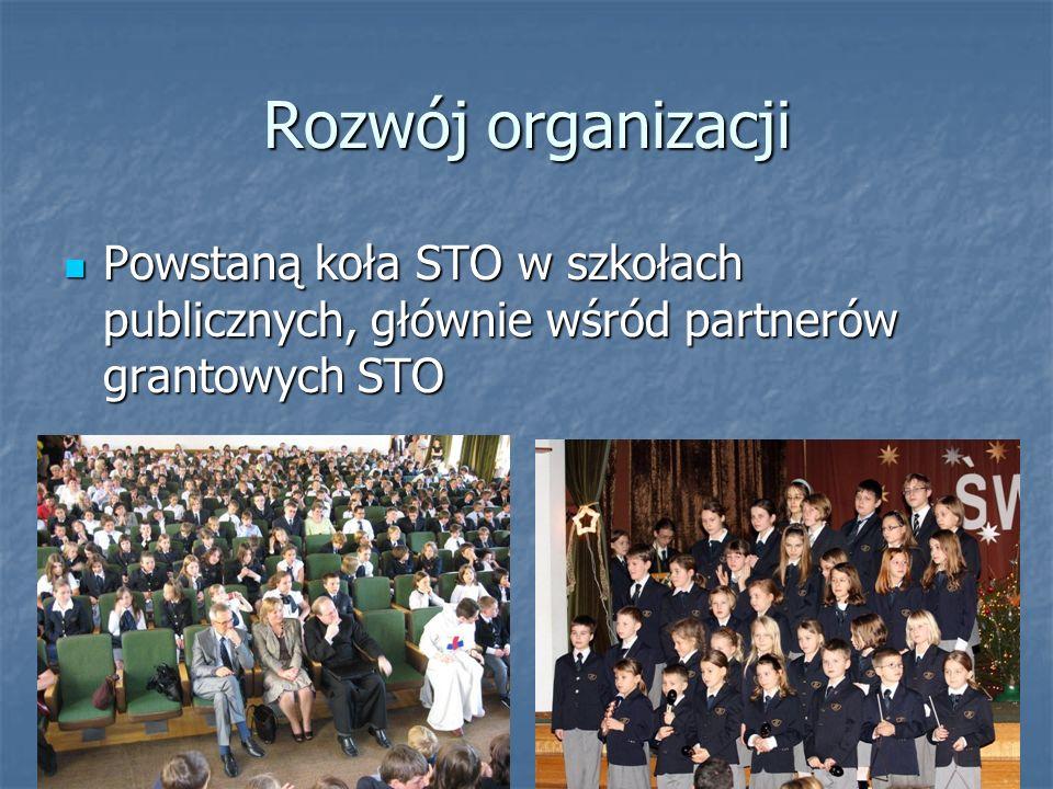 Rozwój organizacji Powstaną koła STO w szkołach publicznych, głównie wśród partnerów grantowych STO Powstaną koła STO w szkołach publicznych, głównie wśród partnerów grantowych STO
