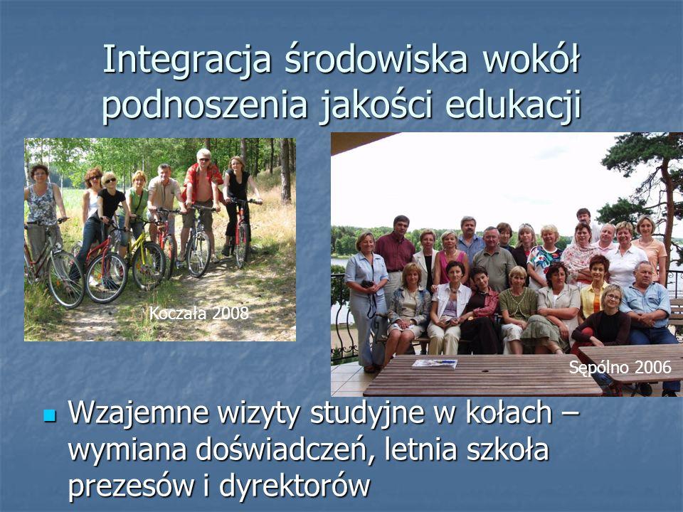 Integracja środowiska wokół podnoszenia jakości edukacji Rozwój Ośrodka Doskonalenia Nauczycieli STO Rozwój Ośrodka Doskonalenia Nauczycieli STO Sala szkoleniowa w siedzibie STO Sala szkoleniowa w siedzibie STO Koczała 2008