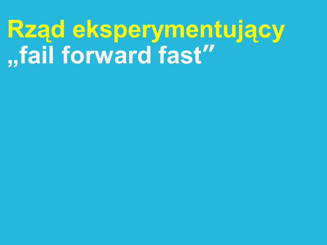 Rząd eksperymentujący fail forward fast