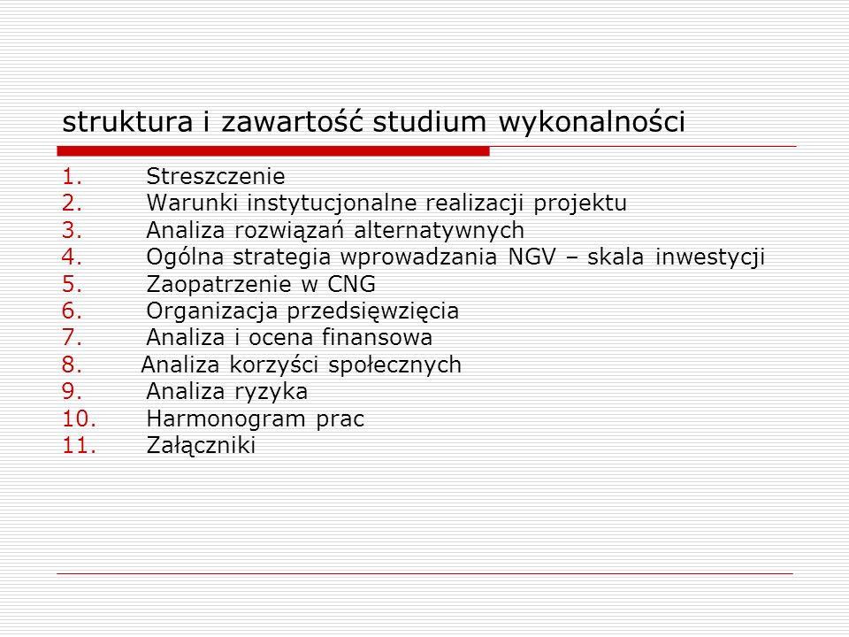 struktura i zawartość studium wykonalności 1.Streszczenie 2.Warunki instytucjonalne realizacji projektu 3.Analiza rozwiązań alternatywnych 4.Ogólna strategia wprowadzania NGV – skala inwestycji 5.Zaopatrzenie w CNG 6.Organizacja przedsięwzięcia 7.