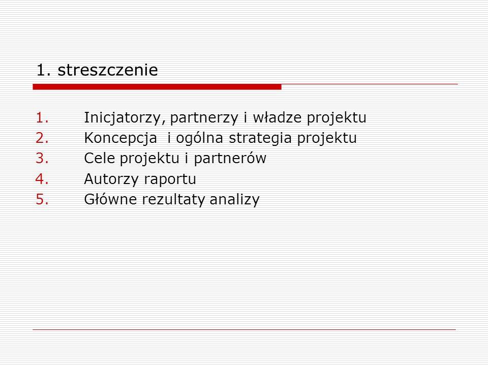 1. streszczenie 1.Inicjatorzy, partnerzy i władze projektu 2.Koncepcja i ogólna strategia projektu 3.Cele projektu i partnerów 4.Autorzy raportu 5.Głó