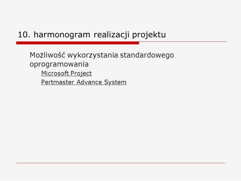 10. harmonogram realizacji projektu Możliwość wykorzystania standardowego oprogramowania Microsoft Project Pertmaster Advance System